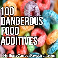 Avoid 100 Dangerous Food Additives Causing ADHD, Asthma and Cancer